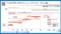 ドコモ・au・ソフトバンクの新料金プラン比較!