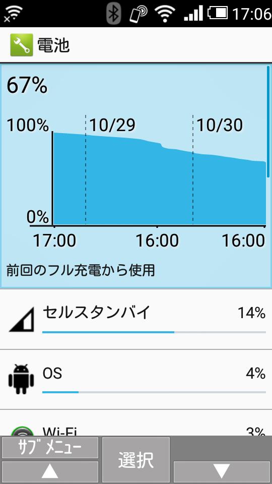 Androidフィーチャーフォン ガラホSH-01Jの電池持ちを検証する